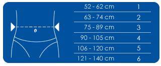 MEDIDAS-lombacross-activity