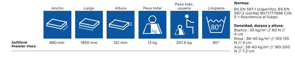 softform premier visco FICHA