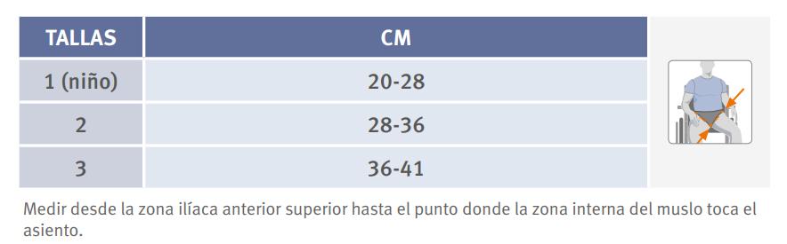 ESPECIFICACIONES/ORLIMAN/ARNÉS PARA ABDUCCIÓN DE PIERNAS especif